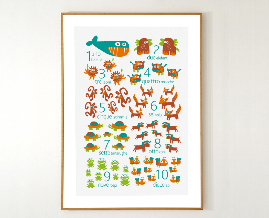 Italian English Animsld: Italian Animals Numbers Poster