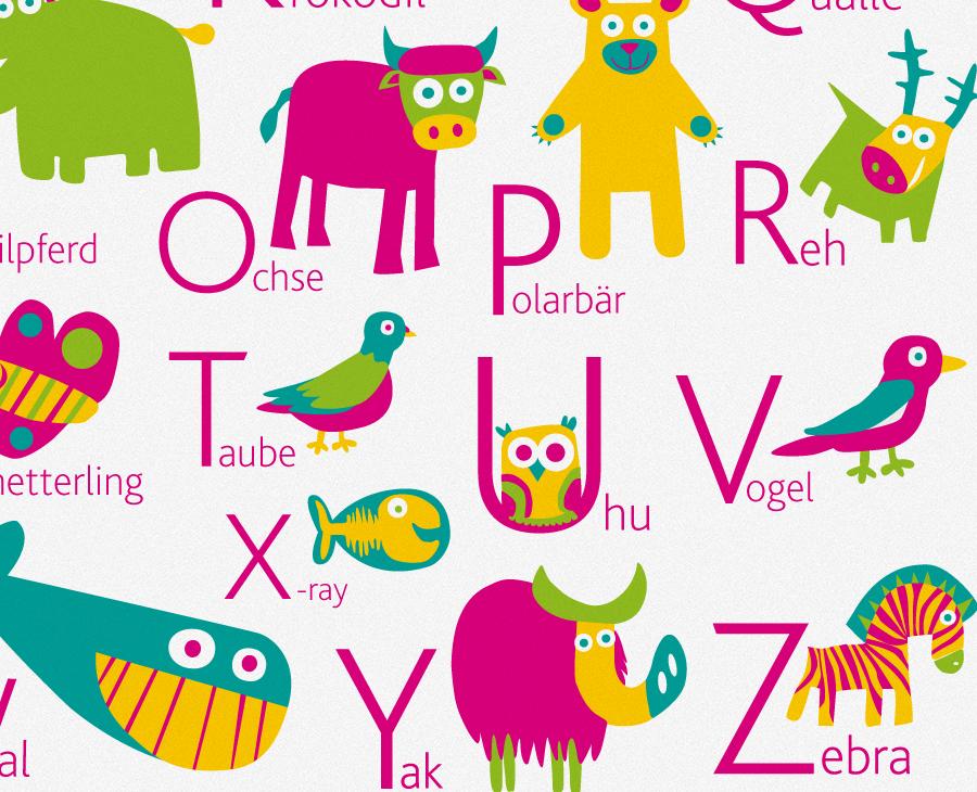 Personalized German Alphabet Poster | PUKACA