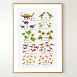 Dinosaurs Numbers Poster