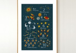 SPANISH Space Numbers Poster