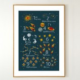 FRENCH Space Numbers Poster
