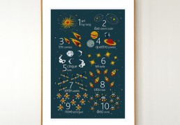 ITALIAN Space Numbers Poster
