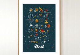 Personalized English Space Alphabet Poster