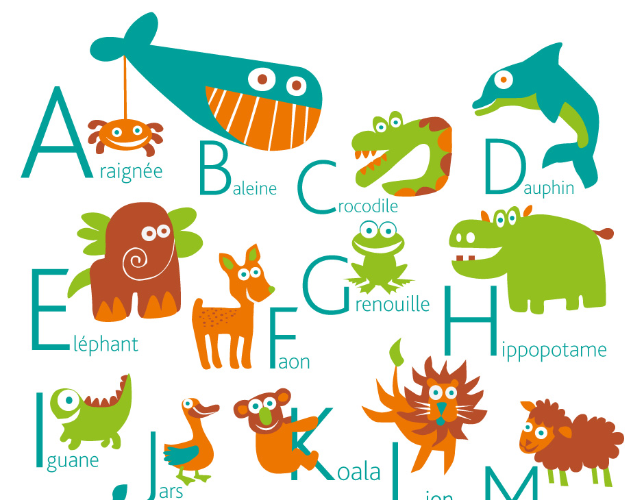 French Animals Alphabet Poster on Alphabet Flashcards Wall Posters